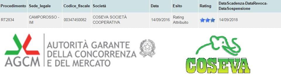 RATING DI LEGALITA' – AGCM